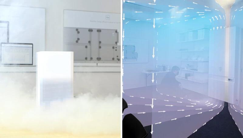 FiltAir Luftzirkulation - idealer Luftaustausch
