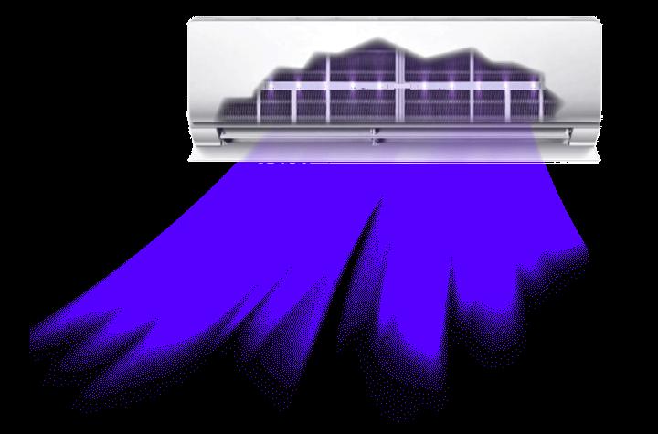 UV-C Filterset keimfrei und antivrale Raumluft