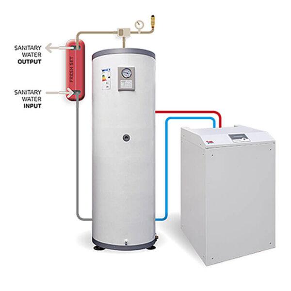 Fresh-Set Durchlauferhitzer Warmwasserbereitung