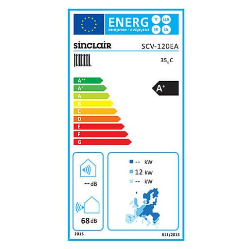 Verbrauchs Label Mini-Chillers SINCLAIR Klimaanlagen