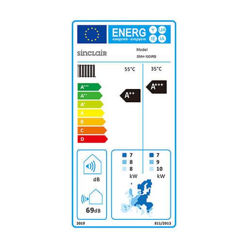 Energielabel Wärmepumpe A++ / A+++ SMH-100IRB Monoblock Inverter-Wärmepumpe