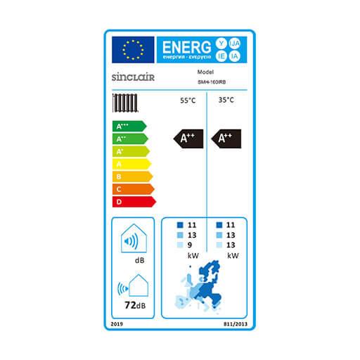 Energielabel Wärmepumpe A++ Sinclair SMH-160IRB Monoblock Inverter-Wärmepumpe